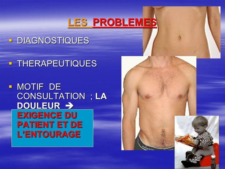 LES PROBLEMES DIAGNOSTIC ; QUEST - CE QUE CEST .CHIR.