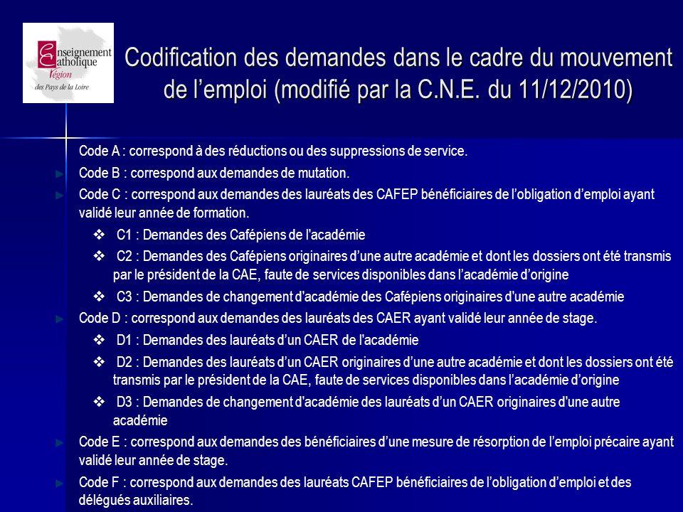 Codification des demandes dans le cadre du mouvement de lemploi (modifié par la C.N.E.