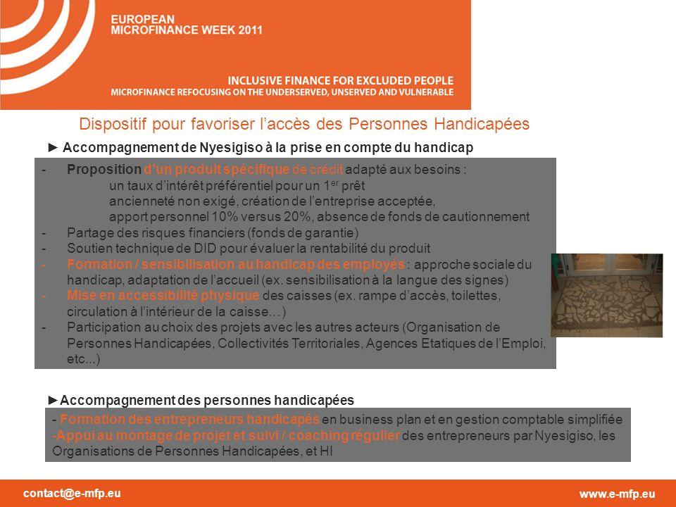 contact@e-mfp.eu www.e-mfp.eu Résultats Résultats financiers et sociaux positifs - Meilleure inclusion des Personnes handicapées à travers une augmentation et diversification de la clientèle pour lIMF : 70 microcrédits accordés jusquici Historique dune expérience avec Handi-caisse de 1998 à 2007.