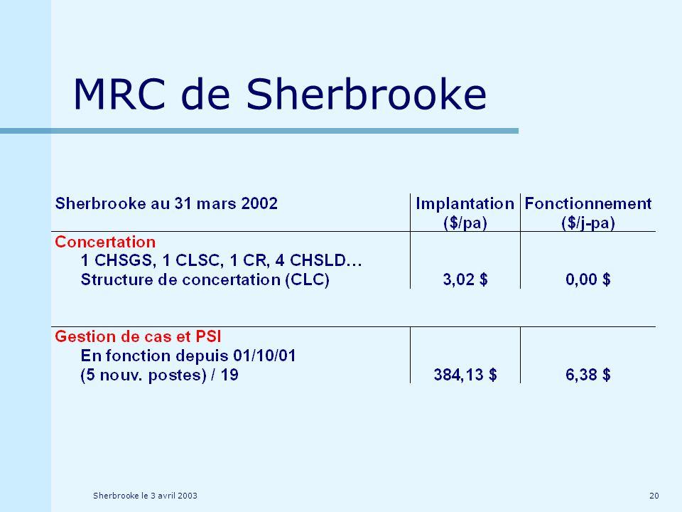 Sherbrooke le 3 avril 200320 MRC de Sherbrooke