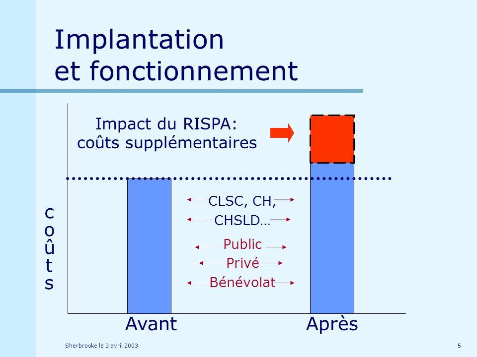 Sherbrooke le 3 avril 20035 Implantation et fonctionnement coûtscoûts AvantAprès Impact du RISPA: coûts supplémentaires CLSC, CH, CHSLD… Public Privé Bénévolat
