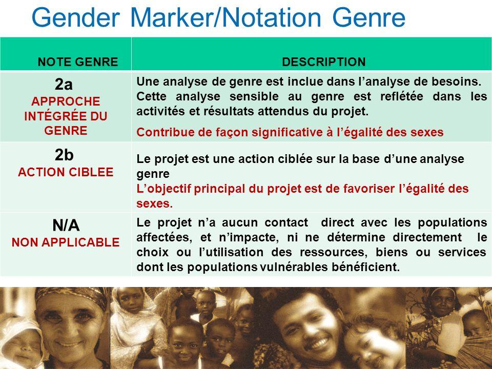 Gender Marker/Notation Genre NOTE GENREDESCRIPTION 2a APPROCHE INTÉGRÉE DU GENRE Une analyse de genre est inclue dans lanalyse de besoins. Cette analy