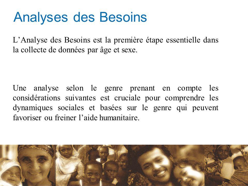 LAnalyse des Besoins est la première étape essentielle dans la collecte de données par âge et sexe. Une analyse selon le genre prenant en compte les c