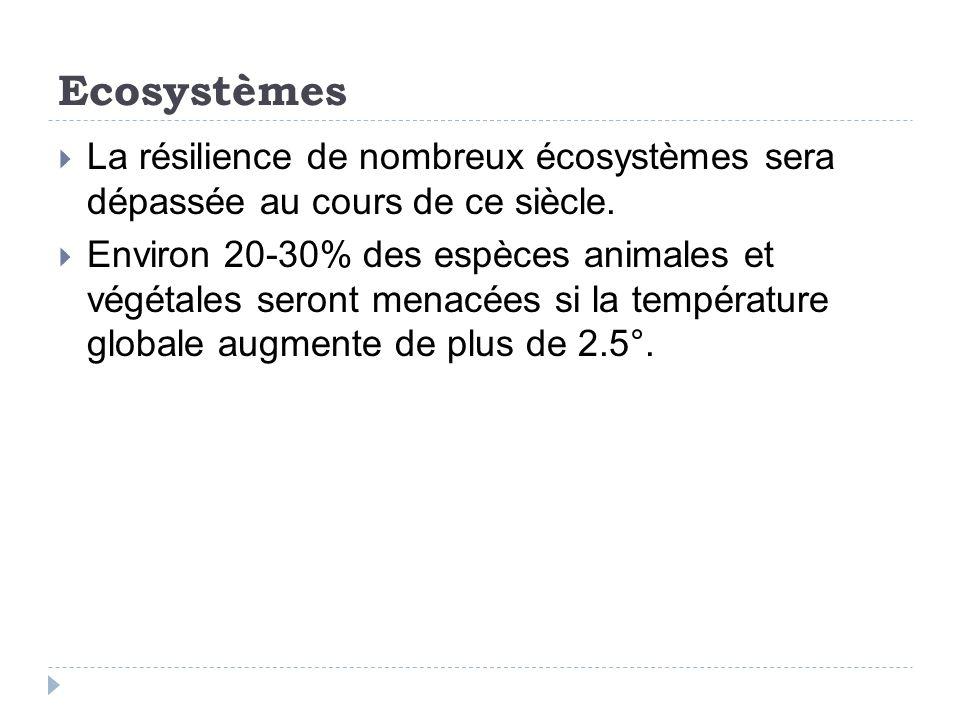 Ecosystèmes La résilience de nombreux écosystèmes sera dépassée au cours de ce siècle.