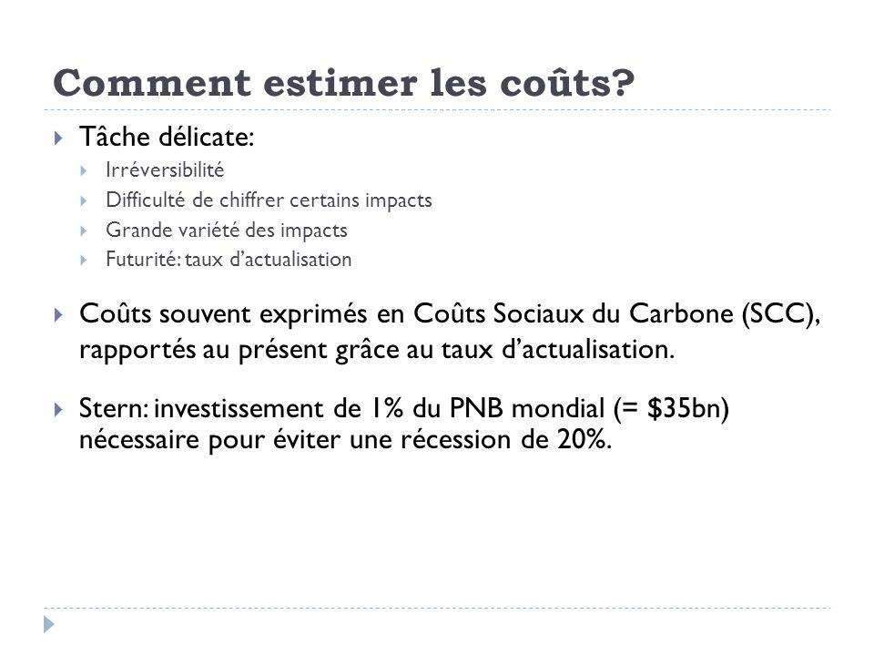 Comment estimer les coûts.