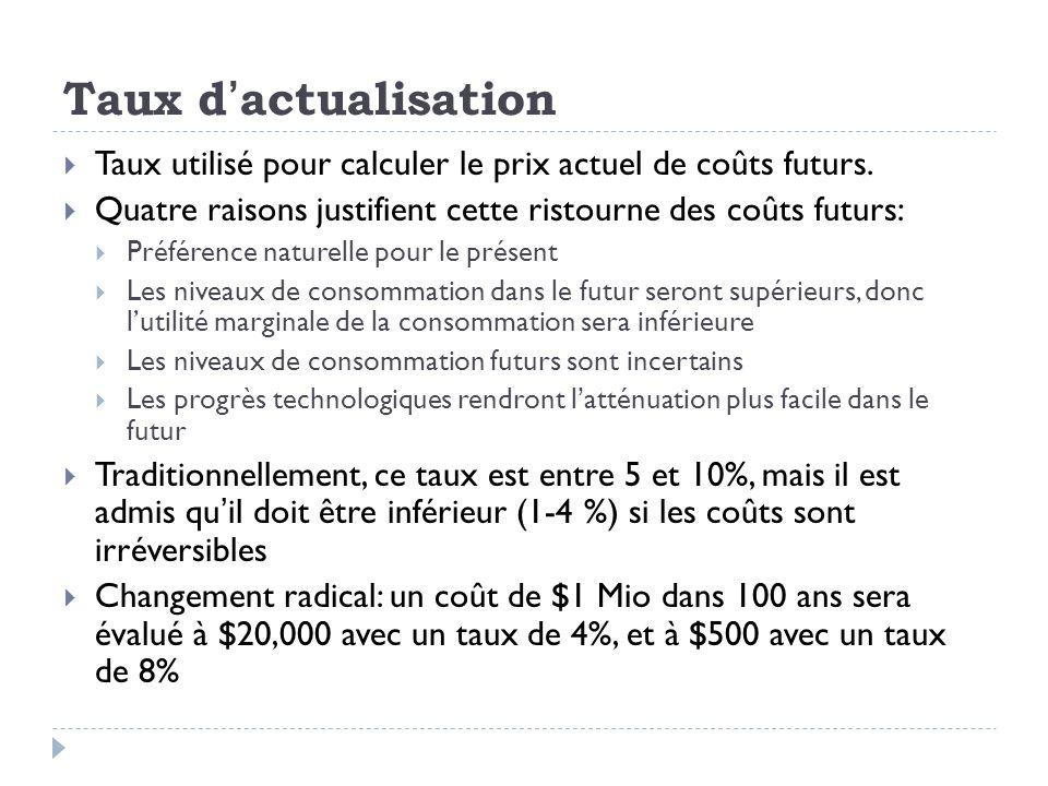 Taux dactualisation Taux utilisé pour calculer le prix actuel de coûts futurs.