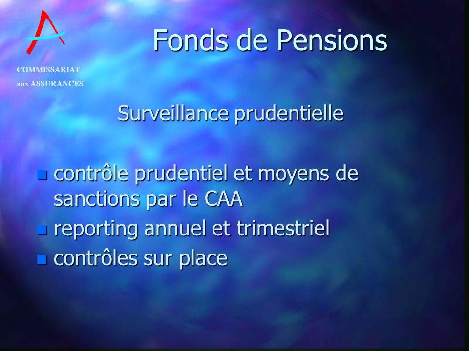 COMMISSARIAT aux ASSURANCES Fonds de Pensions Surveillance prudentielle n contrôle prudentiel et moyens de sanctions par le CAA n reporting annuel et