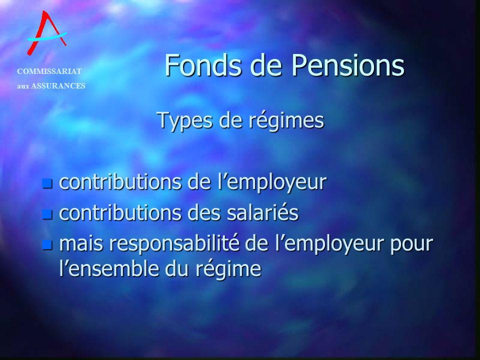 COMMISSARIAT aux ASSURANCES Fonds de Pensions Types de régimes n contributions de lemployeur n contributions des salariés n mais responsabilité de lem