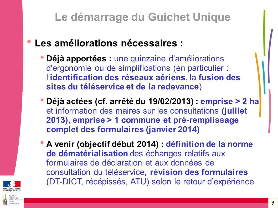 3 Le démarrage du Guichet Unique Les améliorations nécessaires : Déjà apportées : une quinzaine daméliorations dergonomie ou de simplifications (en pa