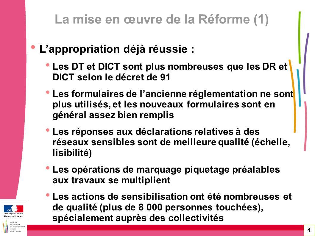 4 La mise en œuvre de la Réforme (1) Lappropriation déjà réussie : Les DT et DICT sont plus nombreuses que les DR et DICT selon le décret de 91 Les fo