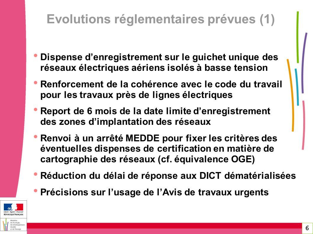6 Evolutions réglementaires prévues (1) Dispense denregistrement sur le guichet unique des réseaux électriques aériens isolés à basse tension Renforce