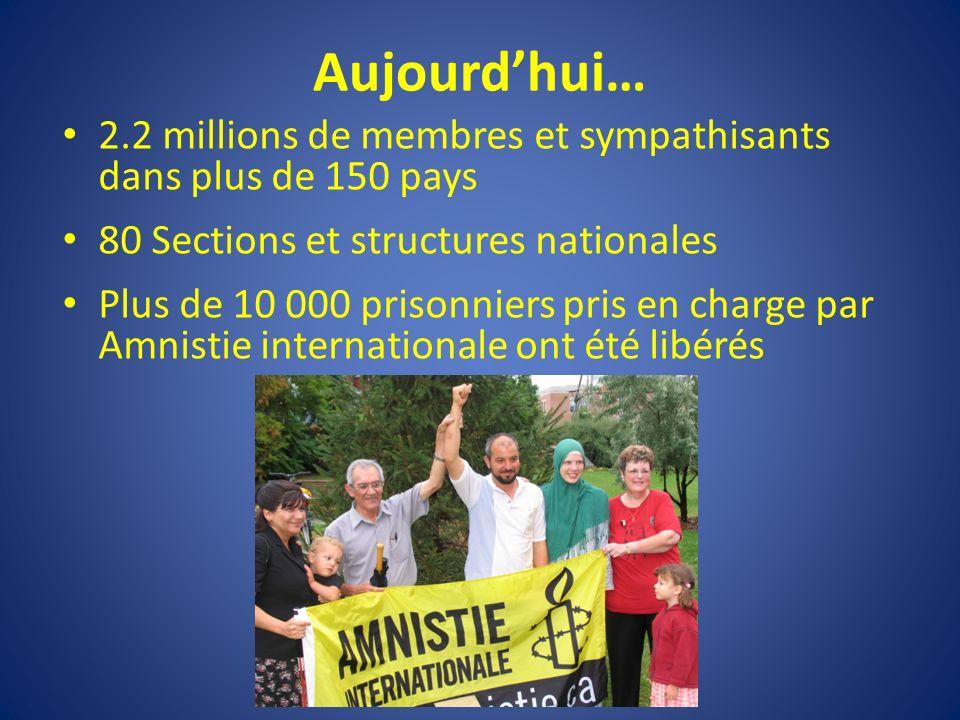 Aujourdhui… 2.2 millions de membres et sympathisants dans plus de 150 pays 80 Sections et structures nationales Plus de 10 000 prisonniers pris en charge par Amnistie internationale ont été libérés