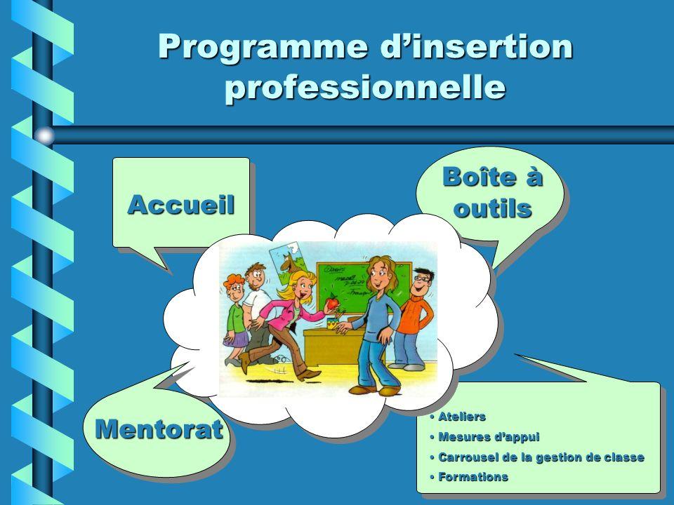 Clientèle visée Le Programme est offert à tous les nouveaux enseignants, cest-à-dire ceux qui ont cumulé au maximum 400 jours ou 2 années dexpérience dans la profession enseignante.