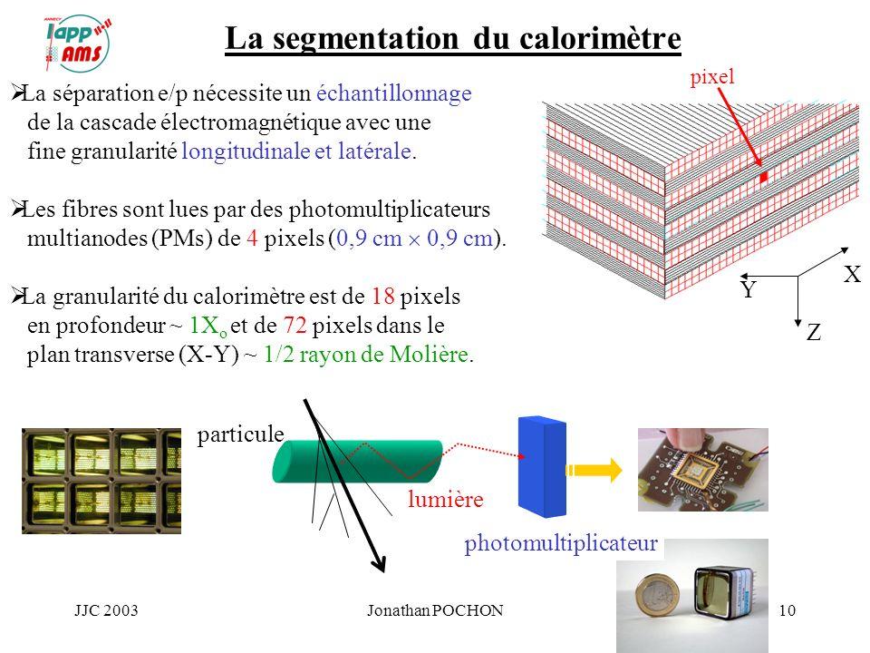 JJC 2003Jonathan POCHON10 La segmentation du calorimètre particule lumière La séparation e/p nécessite un échantillonnage de la cascade électromagnéti