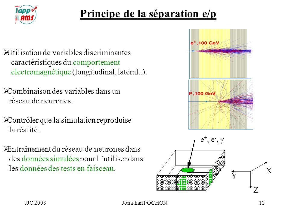 JJC 2003Jonathan POCHON11 Principe de la séparation e/p Utilisation de variables discriminantes caractéristiques du comportement électromagnétique (lo