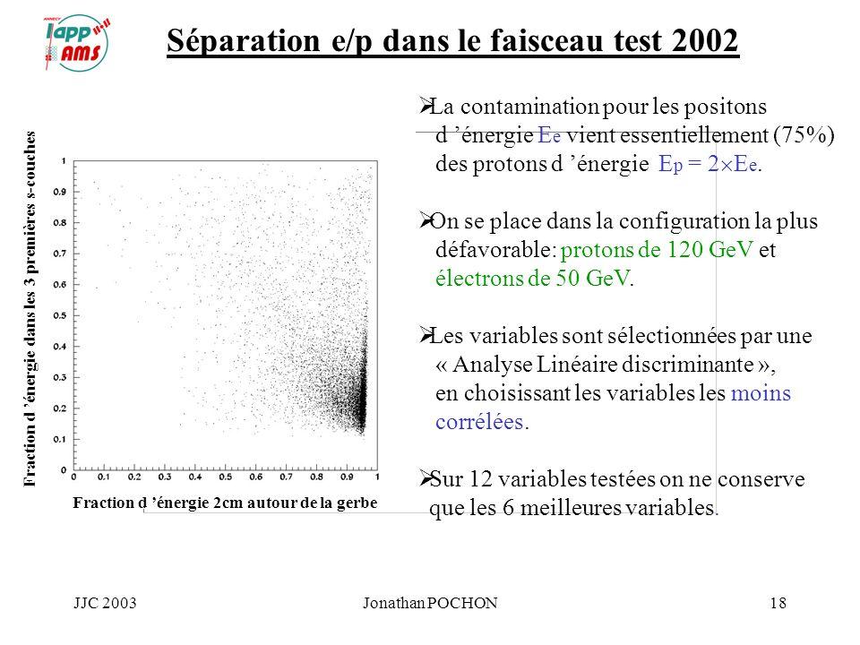JJC 2003Jonathan POCHON18 Séparation e/p dans le faisceau test 2002 La contamination pour les positons d énergie E e vient essentiellement (75%) des p