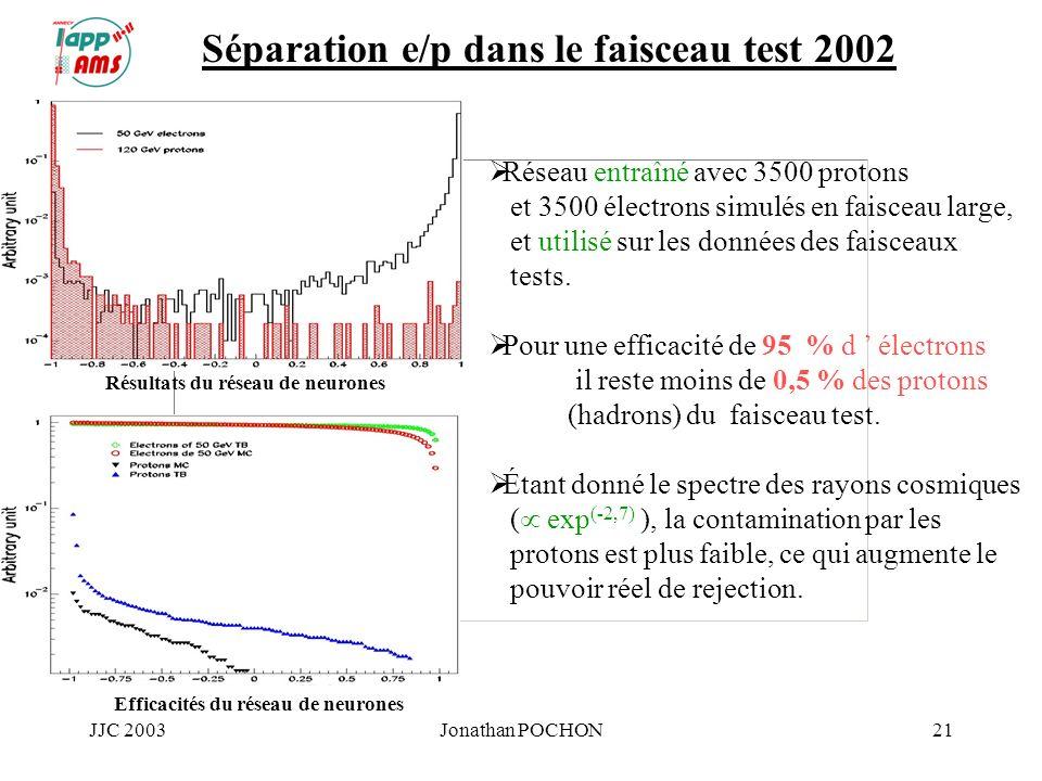 JJC 2003Jonathan POCHON21 Séparation e/p dans le faisceau test 2002 Réseau entraîné avec 3500 protons et 3500 électrons simulés en faisceau large, et