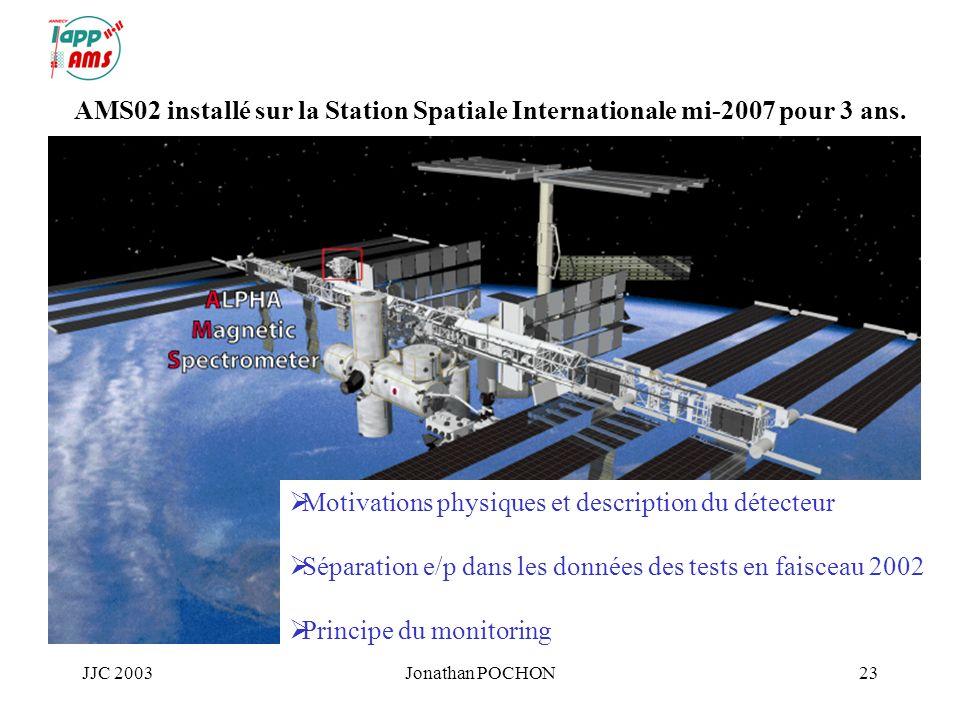 JJC 2003Jonathan POCHON23 AMS02 installé sur la Station Spatiale Internationale mi-2007 pour 3 ans. Motivations physiques et description du détecteur