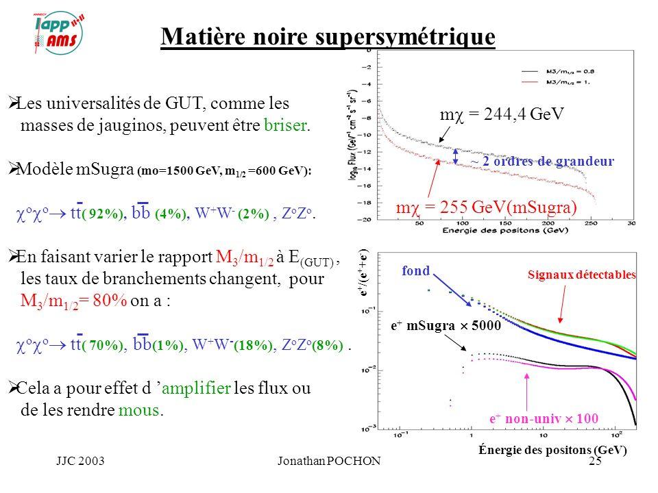 JJC 2003Jonathan POCHON25 Les universalités de GUT, comme les masses de jauginos, peuvent être briser. Modèle mSugra (mo=1500 GeV, m 1/2 =600 GeV): o