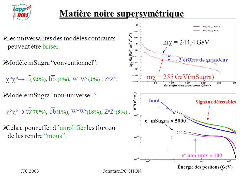 JJC 2003Jonathan POCHON7 Les universalités des modèles contraints peuvent être briser. Modèle mSugra conventionnel : o o tt ( 92%), bb (4%), W + W - (