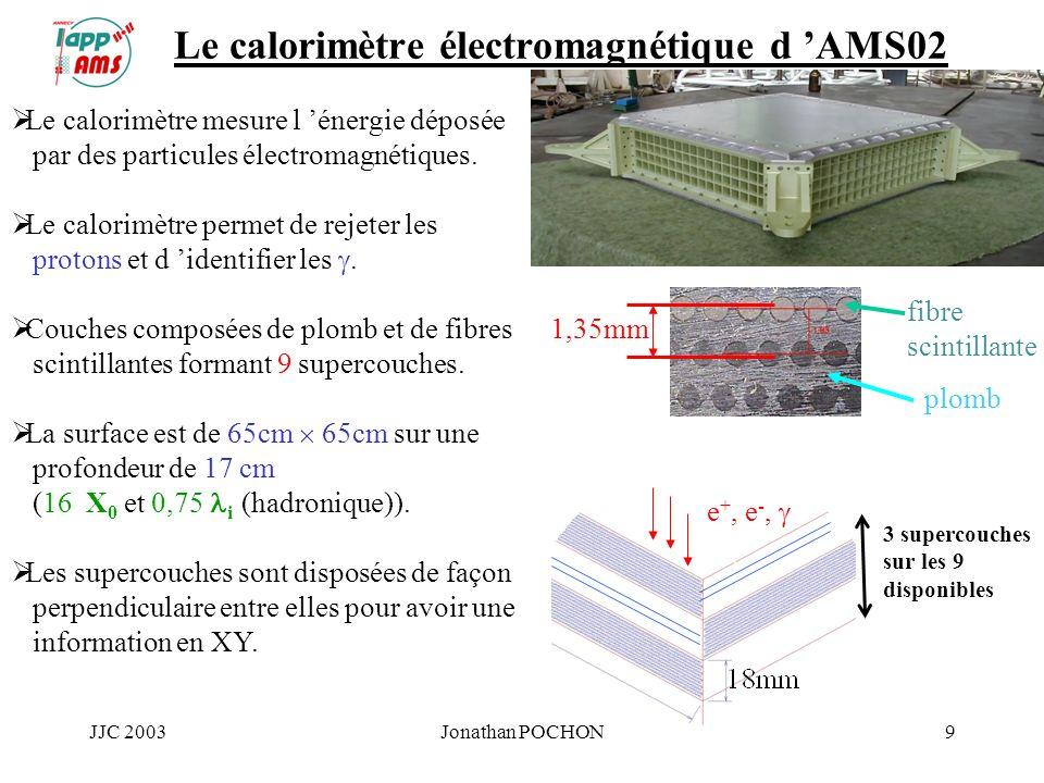 JJC 2003Jonathan POCHON9 Le calorimètre électromagnétique d AMS02 Le calorimètre mesure l énergie déposée par des particules électromagnétiques. Le ca