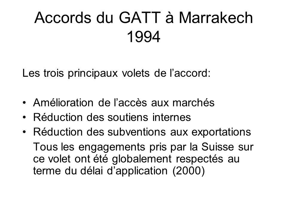 Accords du GATT à Marrakech 1994 Les trois principaux volets de laccord: Amélioration de laccès aux marchés Réduction des soutiens internes Réduction des subventions aux exportations Tous les engagements pris par la Suisse sur ce volet ont été globalement respectés au terme du délai dapplication (2000)