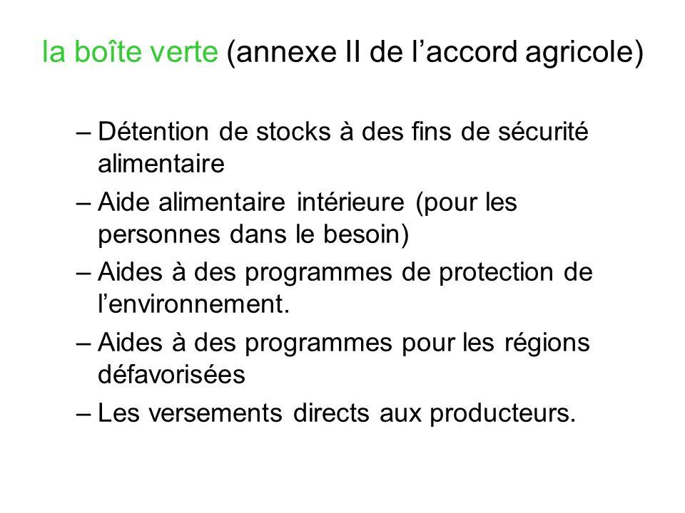 la boîte verte (annexe II de laccord agricole) –Détention de stocks à des fins de sécurité alimentaire –Aide alimentaire intérieure (pour les personnes dans le besoin) –Aides à des programmes de protection de lenvironnement.