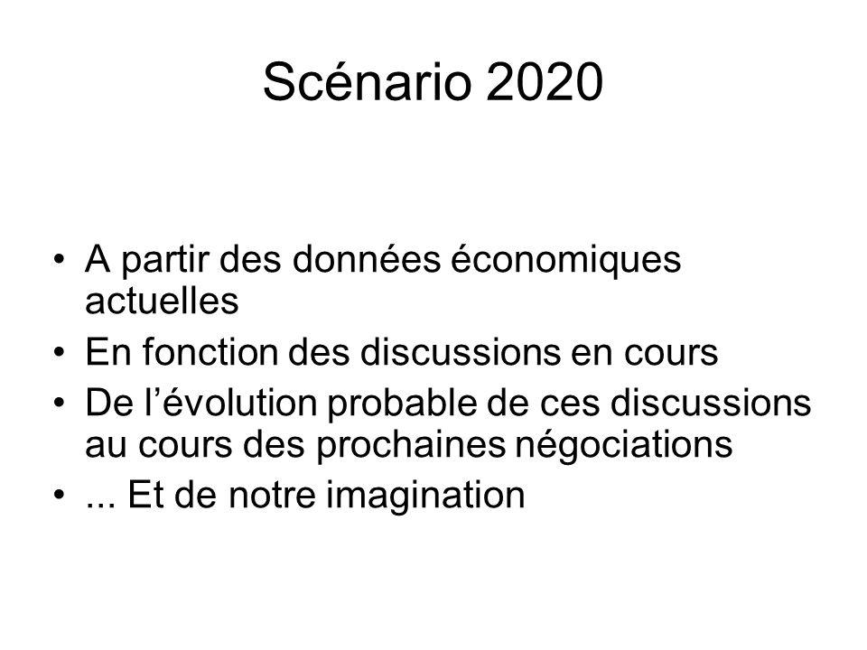 Scénario 2020 A partir des données économiques actuelles En fonction des discussions en cours De lévolution probable de ces discussions au cours des prochaines négociations...