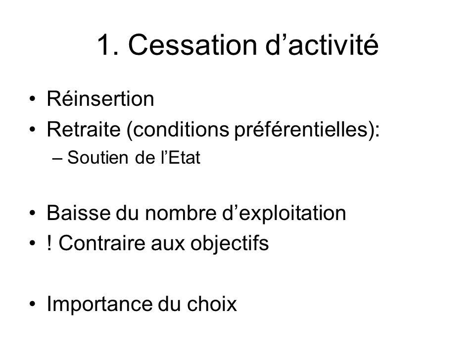 1. Cessation dactivité Réinsertion Retraite (conditions préférentielles): –Soutien de lEtat Baisse du nombre dexploitation ! Contraire aux objectifs I
