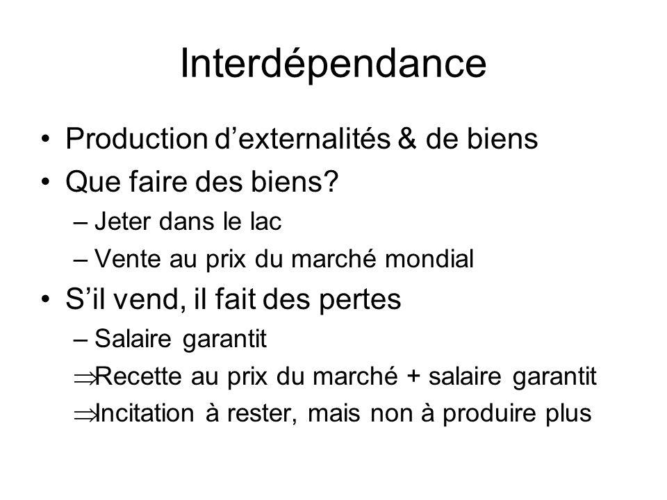 Interdépendance Production dexternalités & de biens Que faire des biens.