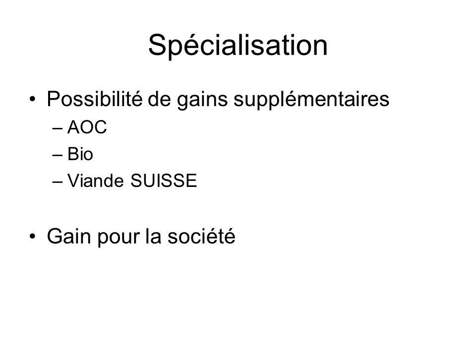 Spécialisation Possibilité de gains supplémentaires –AOC –Bio –Viande SUISSE Gain pour la société