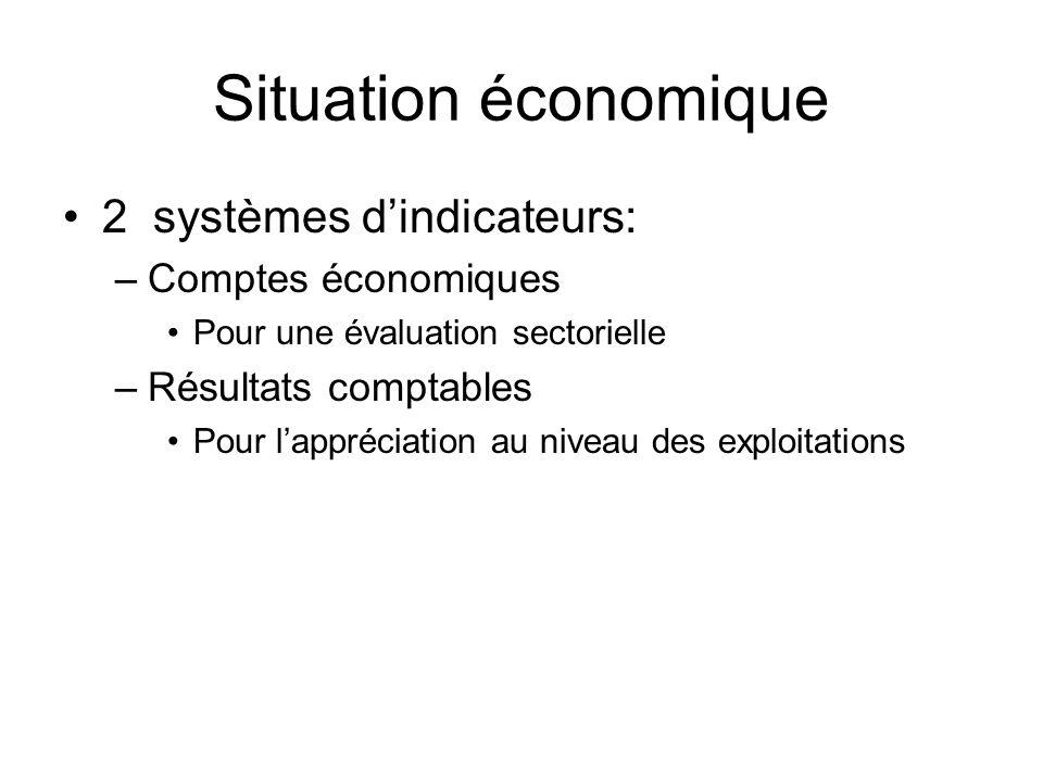 Situation économique 2 systèmes dindicateurs: –Comptes économiques Pour une évaluation sectorielle –Résultats comptables Pour lappréciation au niveau des exploitations