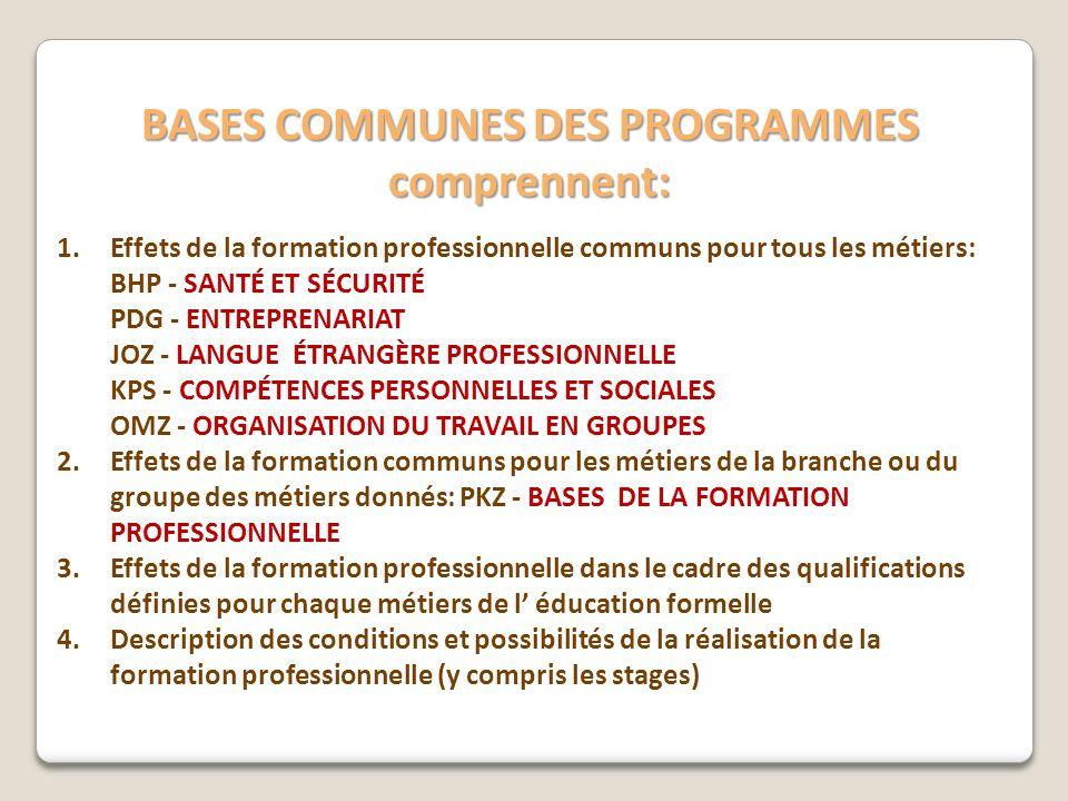 BASES COMMUNES DES PROGRAMMES comprennent: 1.Effets de la formation professionnelle communs pour tous les métiers: BHP - SANTÉ ET SÉCURITÉ PDG - ENTREPRENARIAT JOZ - LANGUE ÉTRANGÈRE PROFESSIONNELLE KPS - COMPÉTENCES PERSONNELLES ET SOCIALES OMZ - ORGANISATION DU TRAVAIL EN GROUPES 2.Effets de la formation communs pour les métiers de la branche ou du groupe des métiers donnés: PKZ - BASES DE LA FORMATION PROFESSIONNELLE 3.Effets de la formation professionnelle dans le cadre des qualifications définies pour chaque métiers de l éducation formelle 4.Description des conditions et possibilités de la réalisation de la formation professionnelle (y compris les stages)