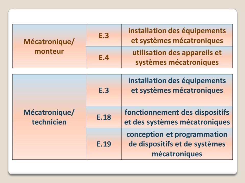 Mécatronique/ monteur E.3 installation des équipements et systèmes mécatroniques E.4 utilisation des appareils et systèmes mécatroniques Mécatronique/ technicien E.3 installation des équipements et systèmes mécatroniques E.18 fonctionnement des dispositifs et des systèmes mécatroniques E.19 conception et programmation de dispositifs et de systèmes mécatroniques