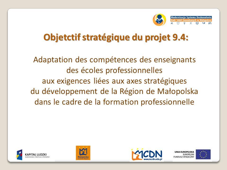 Objetctif stratégique du projet 9.4: Adaptation des compétences des enseignants des écoles professionnelles aux exigences liées aux axes stratégiques du développement de la Région de Małopolska dans le cadre de la formation professionnelle