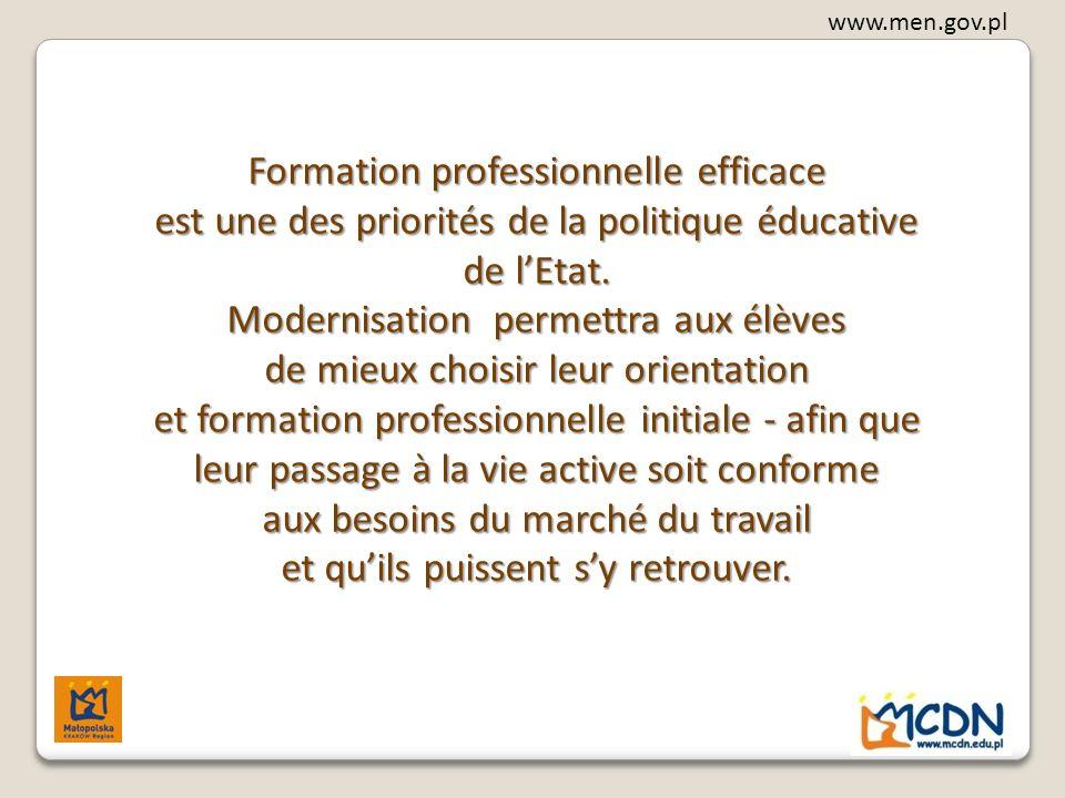 www.men.gov.pl Formation professionnelle efficace est une des priorités de la politique éducative de lEtat.