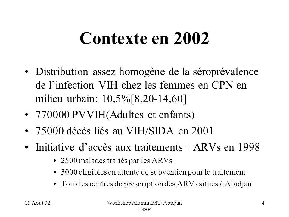 19 Aout 02Workshop Alumni IMT/ Abidjan INSP 4 Contexte en 2002 Distribution assez homogène de la séroprévalence de linfection VIH chez les femmes en CPN en milieu urbain: 10,5%[8.20-14,60] 770000 PVVIH(Adultes et enfants) 75000 décès liés au VIH/SIDA en 2001 Initiative daccès aux traitements +ARVs en 1998 2500 malades traités par les ARVs 3000 eligibles en attente de subvention pour le traitement Tous les centres de prescription des ARVs situés à Abidjan