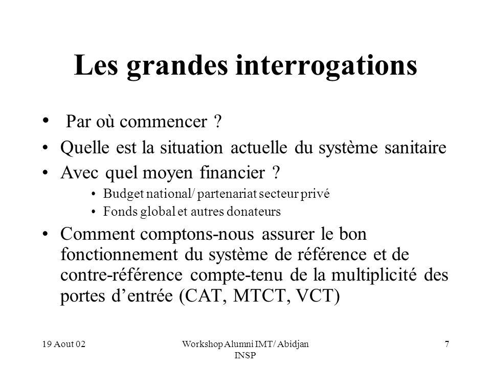 19 Aout 02Workshop Alumni IMT/ Abidjan INSP 7 Les grandes interrogations Par où commencer .