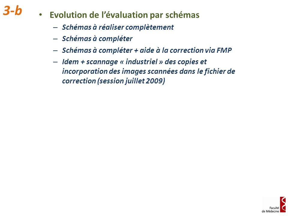 Evolution de lévaluation par schémas – Schémas à réaliser complètement – Schémas à compléter – Schémas à compléter + aide à la correction via FMP – Id