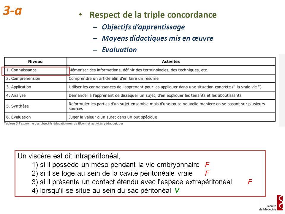 Respect de la triple concordance – Objectifs dapprentissage – Moyens didactiques mis en œuvre – Evaluation 3-a Un viscère est dit intrapéritonéal, 1)