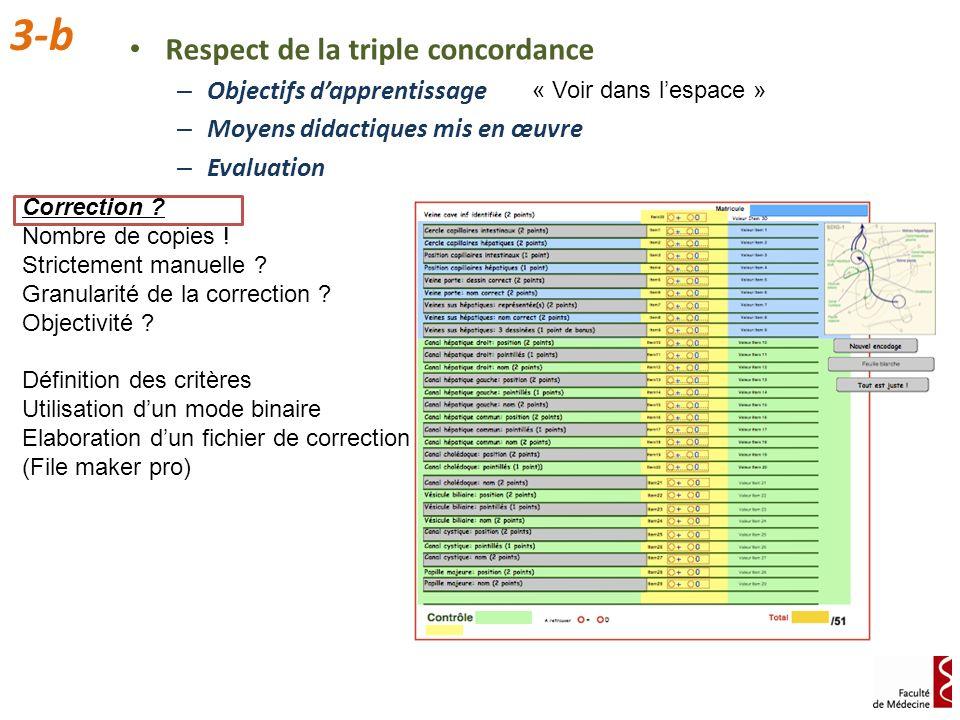 Respect de la triple concordance – Objectifs dapprentissage – Moyens didactiques mis en œuvre – Evaluation 3-b « Voir dans lespace » Correction ? Nomb