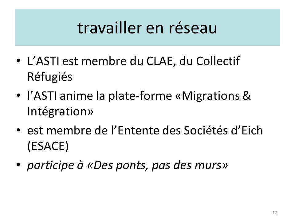 17 travailler en réseau LASTI est membre du CLAE, du Collectif Réfugiés lASTI anime la plate-forme «Migrations & Intégration» est membre de lEntente des Sociétés dEich (ESACE) participe à «Des ponts, pas des murs» travailler en réseau
