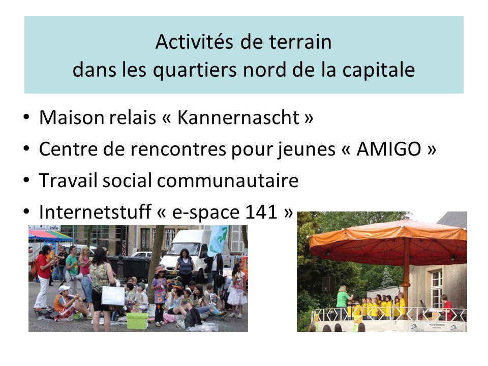 Activités de terrain dans les quartiers nord de la capitale Maison relais « Kannernascht » Centre de rencontres pour jeunes « AMIGO » Travail social communautaire Internetstuff « e-space 141 »
