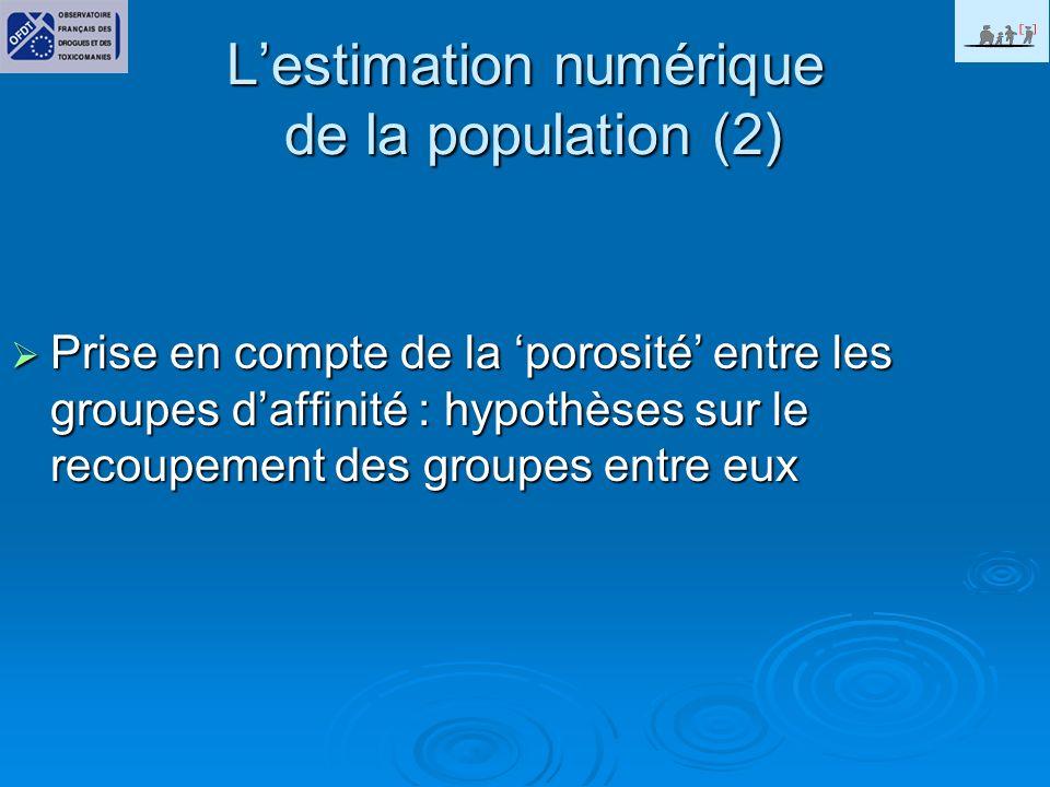 Lestimation numérique de la population (2) Prise en compte de la porosité entre les groupes daffinité : hypothèses sur le recoupement des groupes entre eux Prise en compte de la porosité entre les groupes daffinité : hypothèses sur le recoupement des groupes entre eux