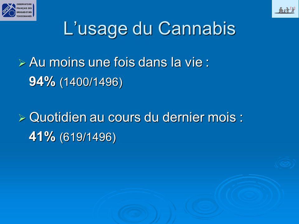 Lusage du Cannabis Au moins une fois dans la vie : Au moins une fois dans la vie : 94% (1400/1496) 94% (1400/1496) Quotidien au cours du dernier mois : Quotidien au cours du dernier mois : 41% (619/1496) 41% (619/1496)