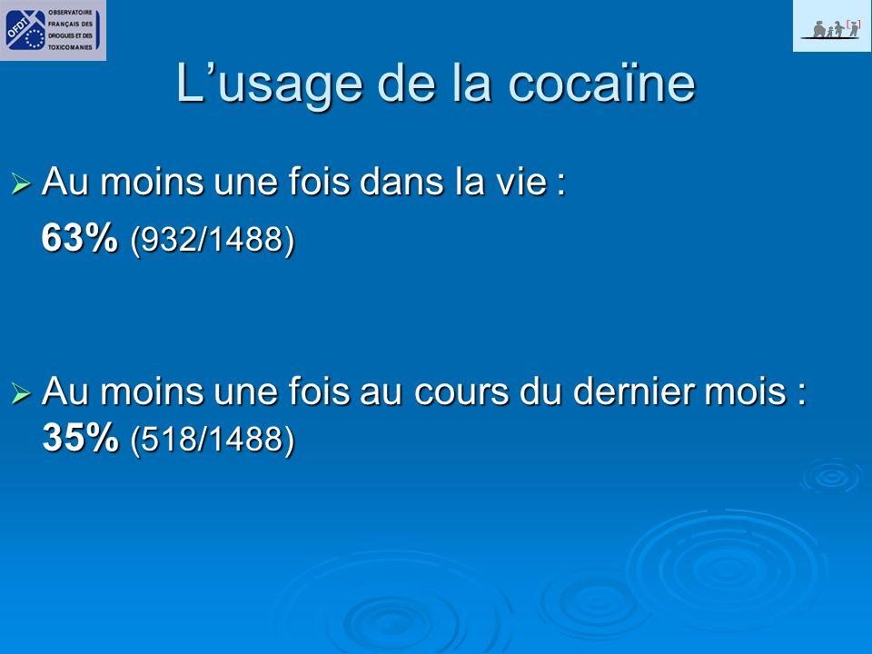Lusage de la cocaïne Au moins une fois dans la vie : Au moins une fois dans la vie : 63% (932/1488) 63% (932/1488) Au moins une fois au cours du dernier mois : 35% (518/1488) Au moins une fois au cours du dernier mois : 35% (518/1488)