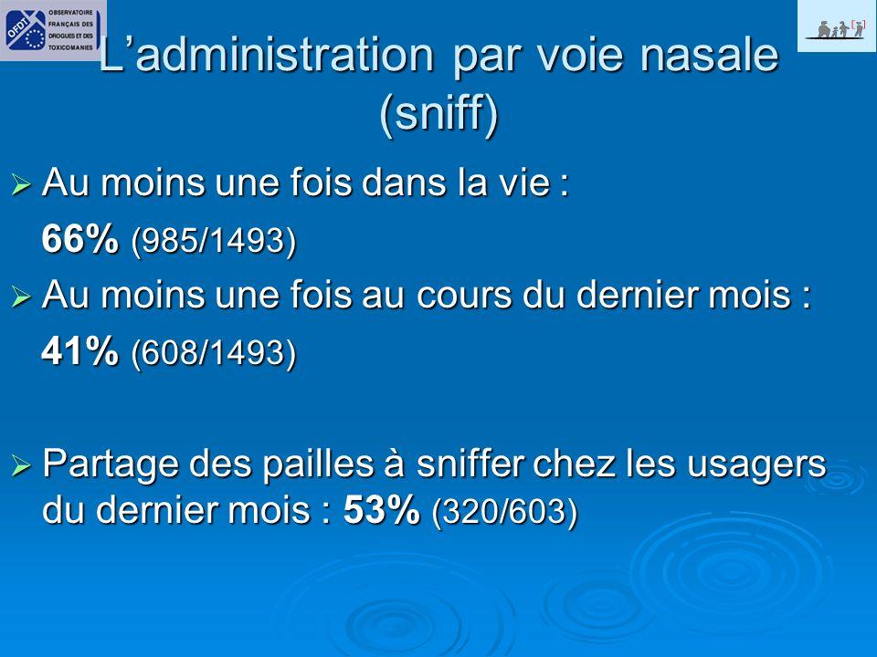 Ladministration par voie nasale (sniff) Au moins une fois dans la vie : Au moins une fois dans la vie : 66% (985/1493) 66% (985/1493) Au moins une fois au cours du dernier mois : Au moins une fois au cours du dernier mois : 41% (608/1493) 41% (608/1493) Partage des pailles à sniffer chez les usagers du dernier mois : 53% (320/603) Partage des pailles à sniffer chez les usagers du dernier mois : 53% (320/603)