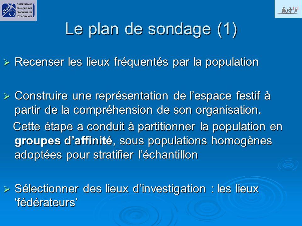 Le plan de sondage (1) Recenser les lieux fréquentés par la population Recenser les lieux fréquentés par la population Construire une représentation de lespace festif à partir de la compréhension de son organisation.