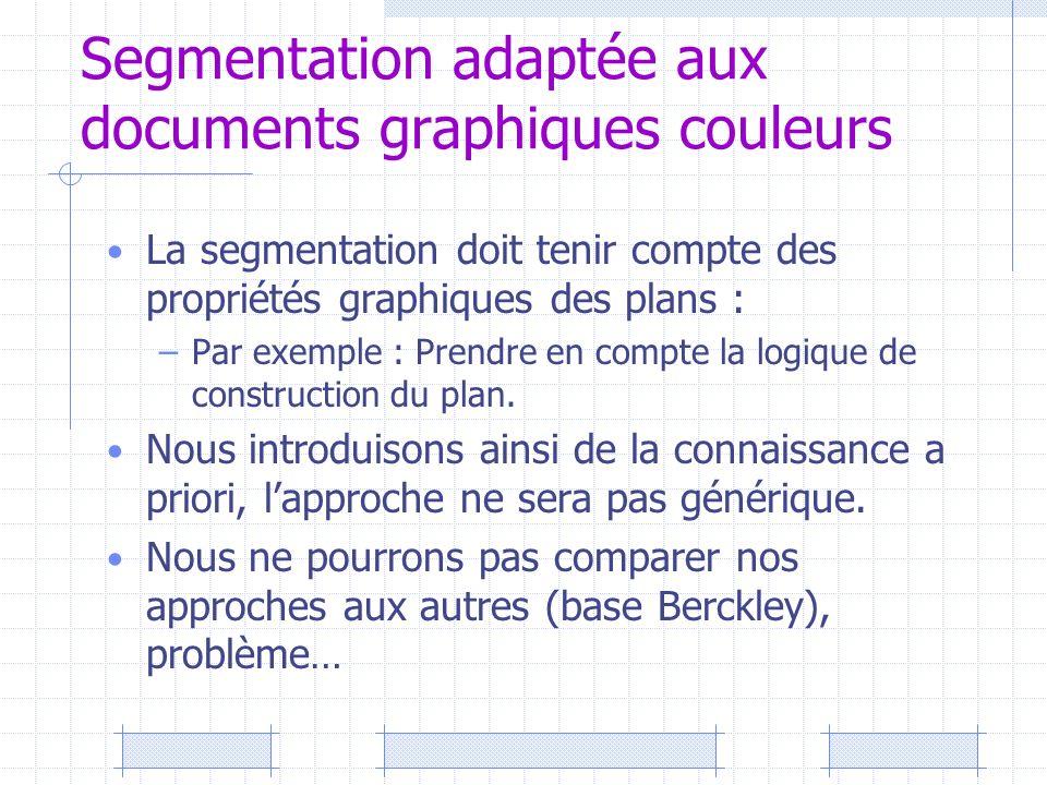 Segmentation adaptée aux documents graphiques couleurs La segmentation doit tenir compte des propriétés graphiques des plans : –Par exemple : Prendre