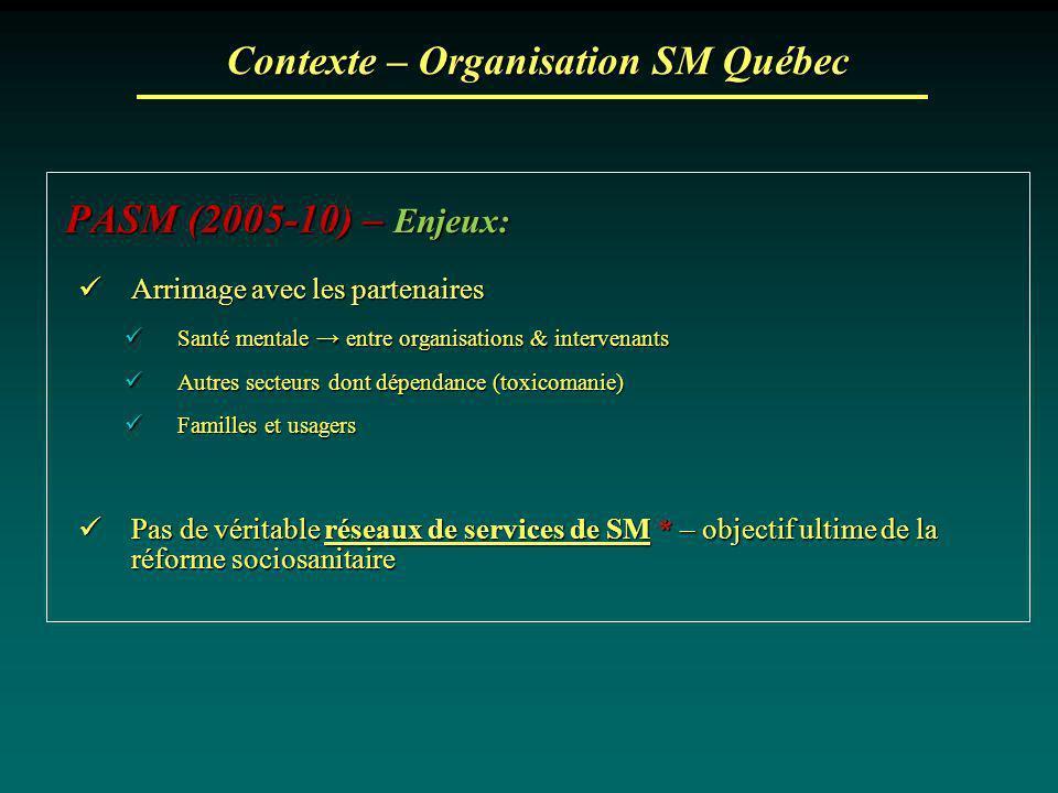 Contexte – Organisation SM Québec PASM (2005-10) – Enjeux: Arrimage avec les partenaires Arrimage avec les partenaires Santé mentale entre organisatio